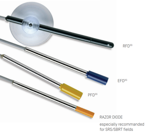 IBA Dosimetry Radiation Product Diode Detectors
