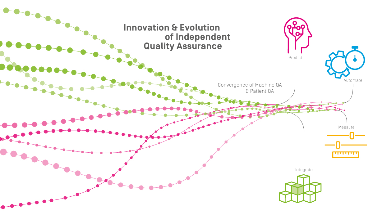 Innovating and Evolving QA Shine a new light on Quality Assurance
