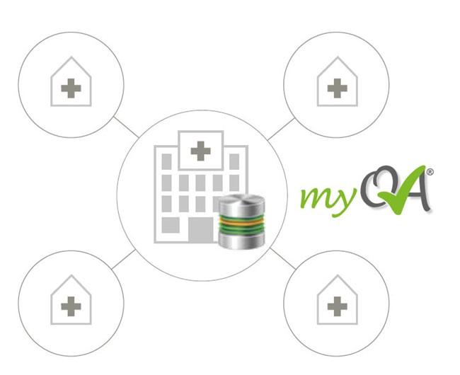 https://www.iba-dosimetry.com/fileadmin/user_upload/products/01_myqa_software/myQA_Platform/myqa-satellites-graphic.jpg