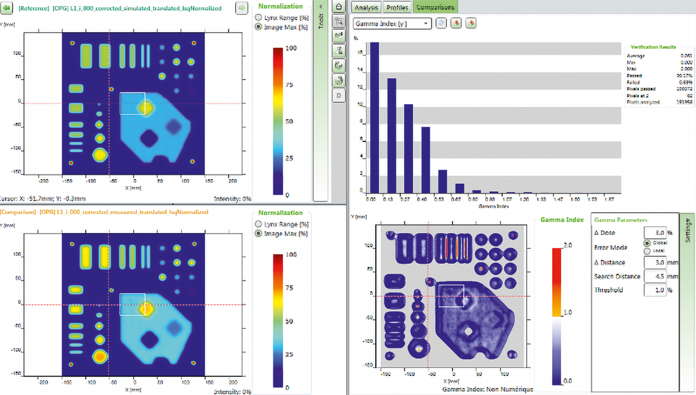 IBA Dosimetry myQA phoenix software proton therapy