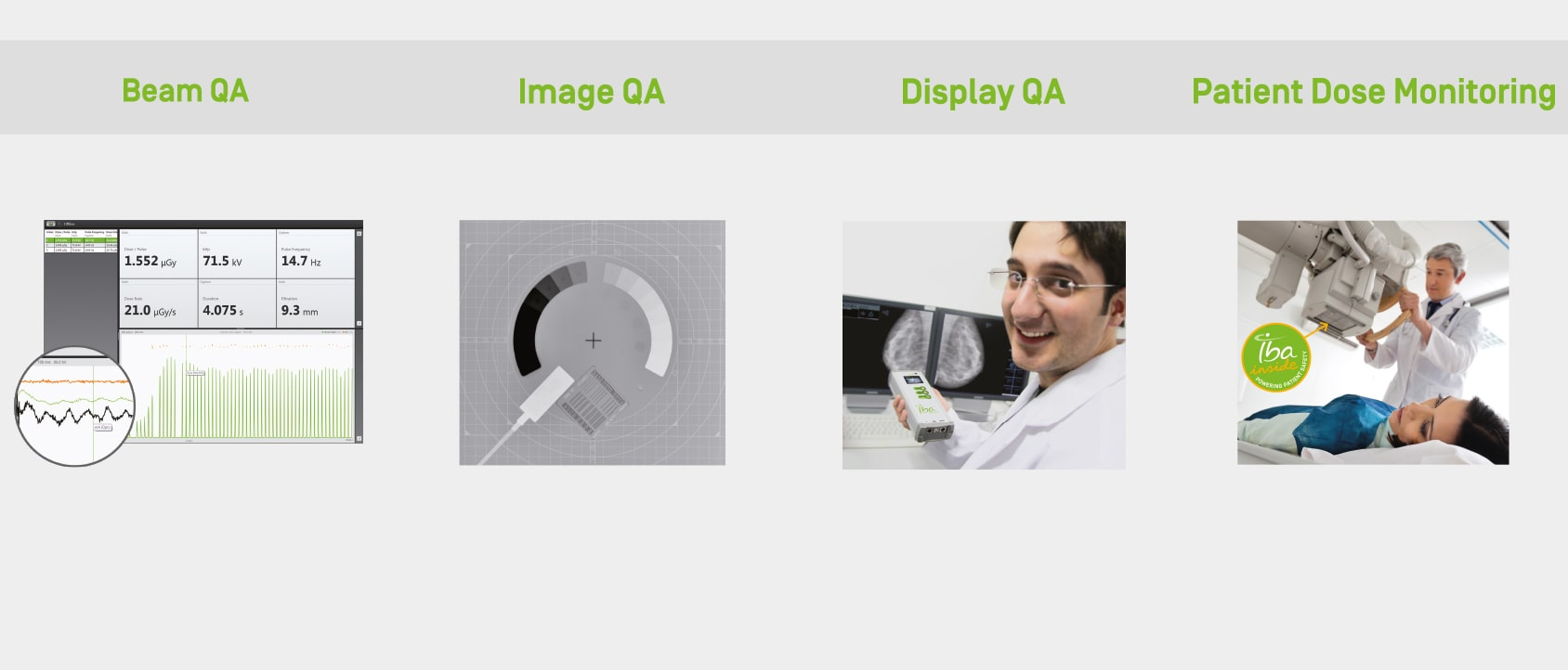 IBA Dosimetry Herobanner Medical Imaging